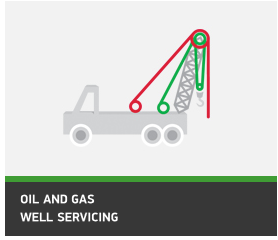 oil-gas-well-servicing